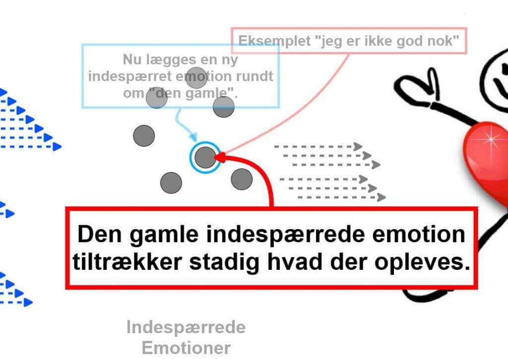 Indespærrede-Emotioner-blog-07
