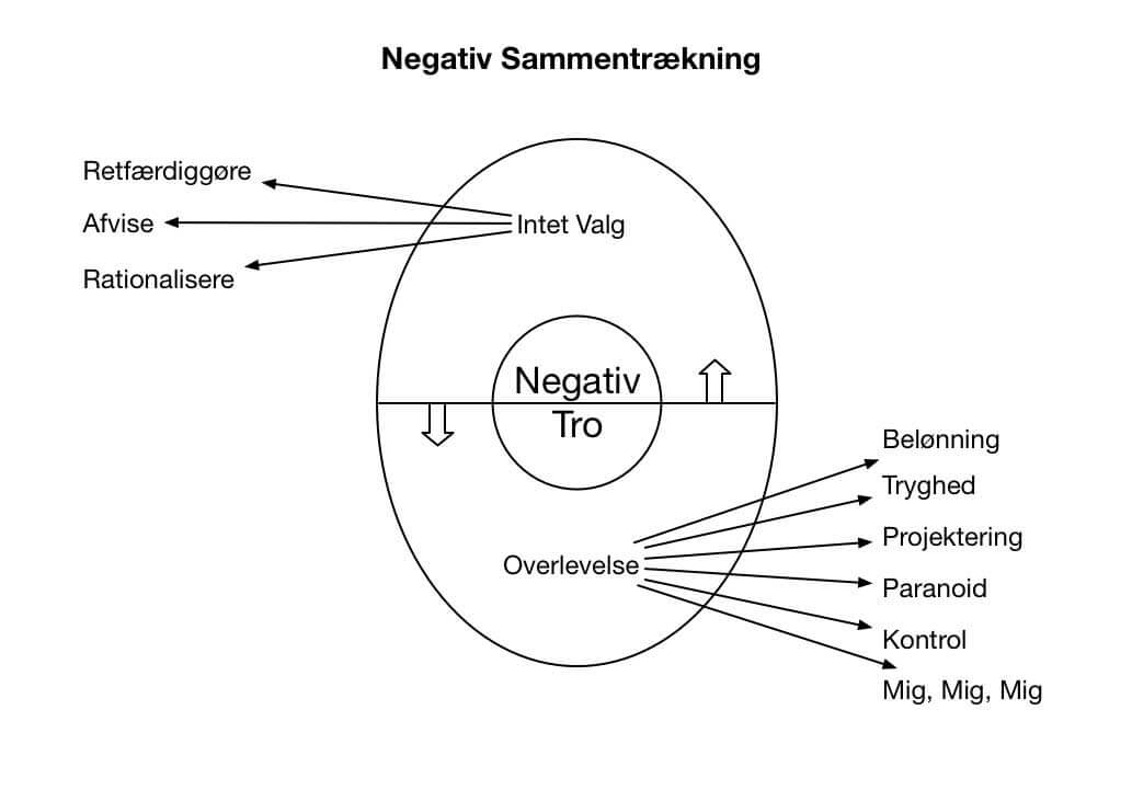 Negativ-Tros-System-v2
